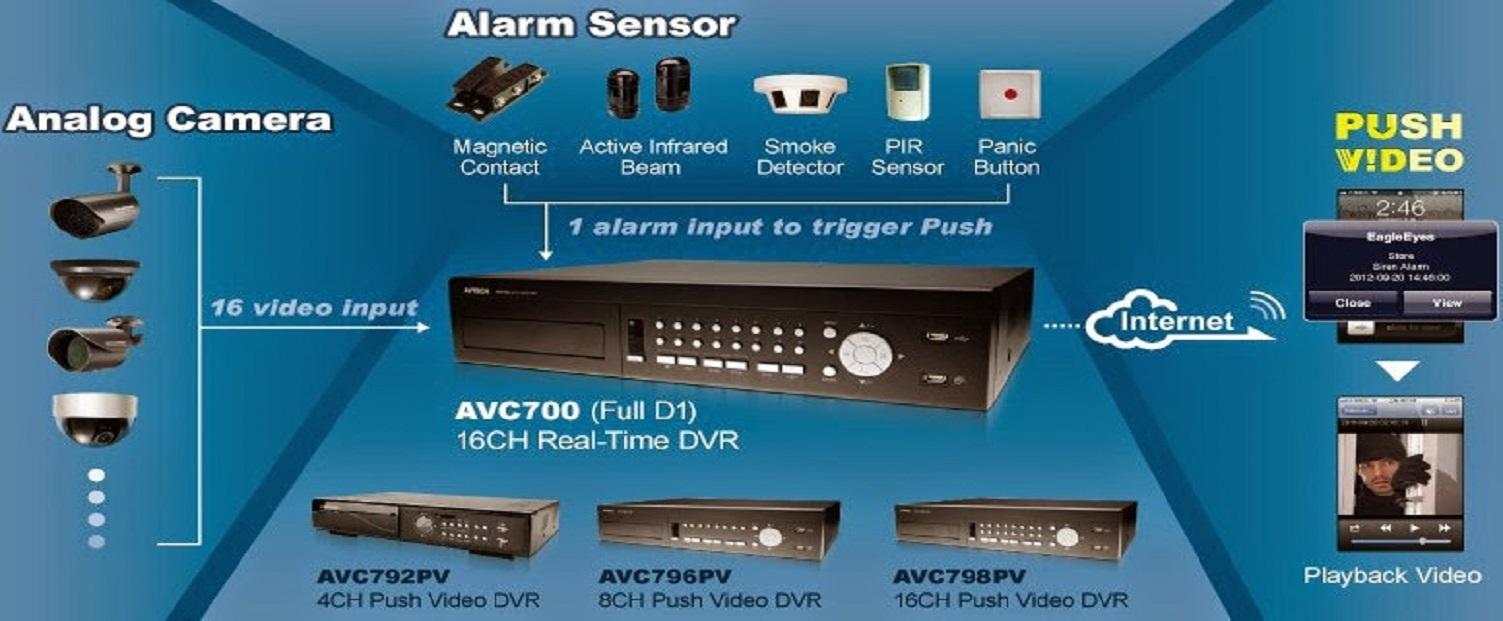 CCTV Murah Rumah Komputer